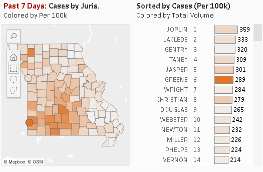 covid-19 cases over past seven days