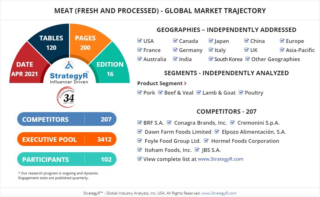 Global Industry Analysts Predicts the World Meat (Fresh and Processed) Market to Reach 292.2 Million Metric Tons by 2026
