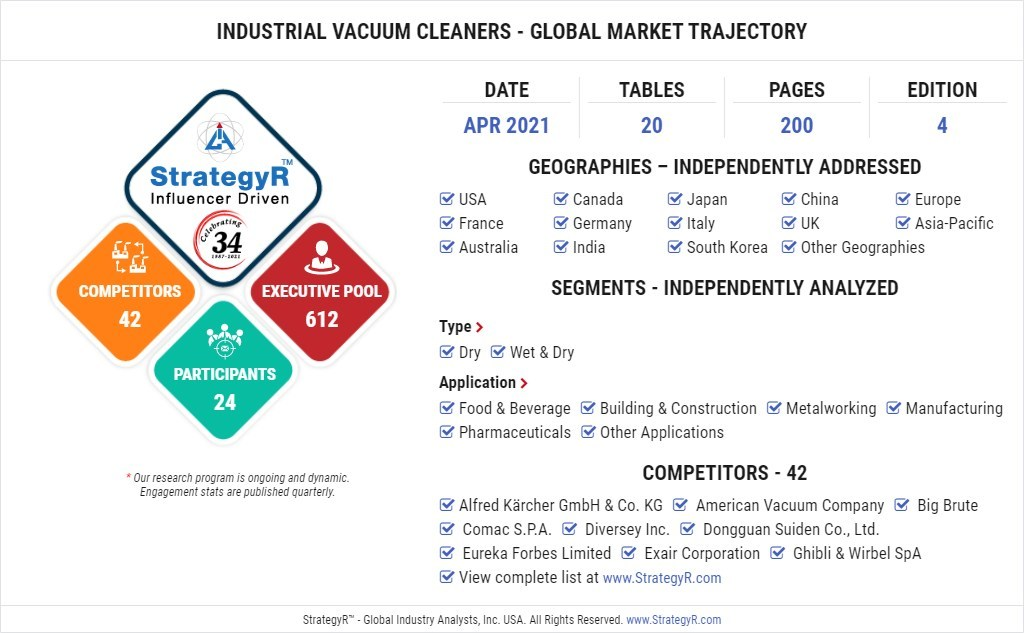 Valued to be $753.6 Million by 2026, Industrial Vacuum Cleaners Slated for Robust Growth Worldwide