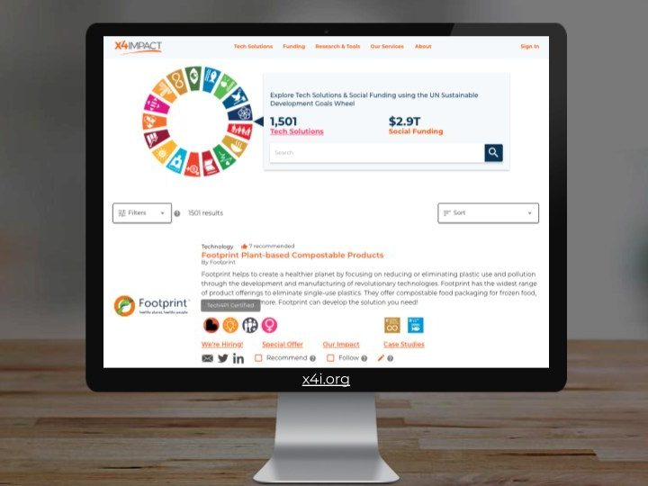 X4i.org Tech Directory Showcases 1,500 Solutions in $2.9T U.S. Social Impact Market