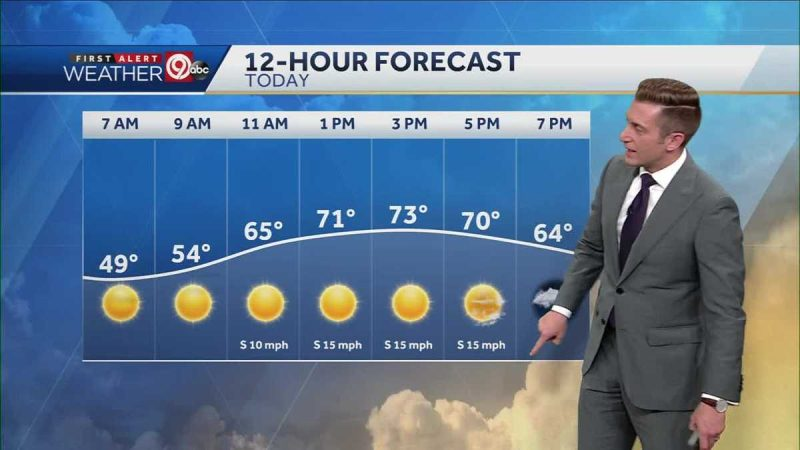 Sunny and Warmer For Monday